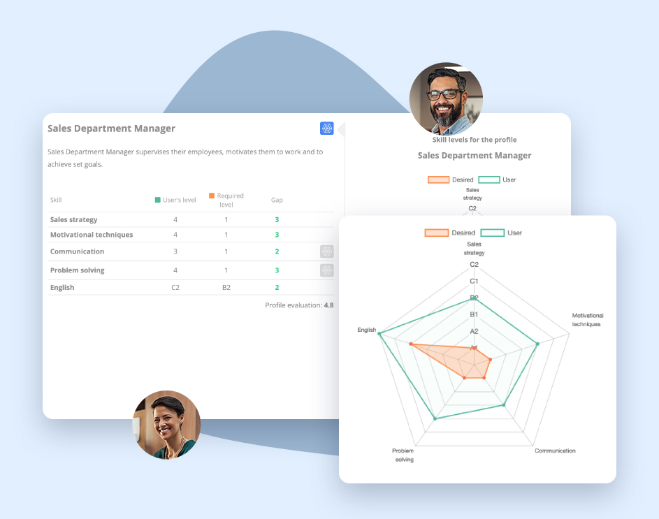 skills gap analysis in employee development platform HCM Deck